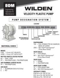"Bomba de plástico aparafusada série Velocity de 13 mm (1/2 "")"