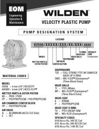 "Bomba de plástico aparafusada série Velocity de 6 mm (1/4 "")"