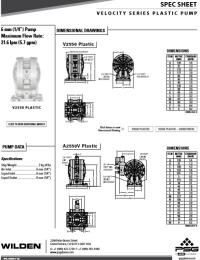 Folha de especificações do Velocity Plastic